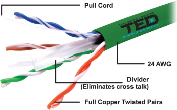 UTP cat.6 Copper Cable TED Wiring Experts