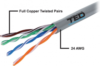 UTP cat.5e Copper Cable TED Wiring Experts